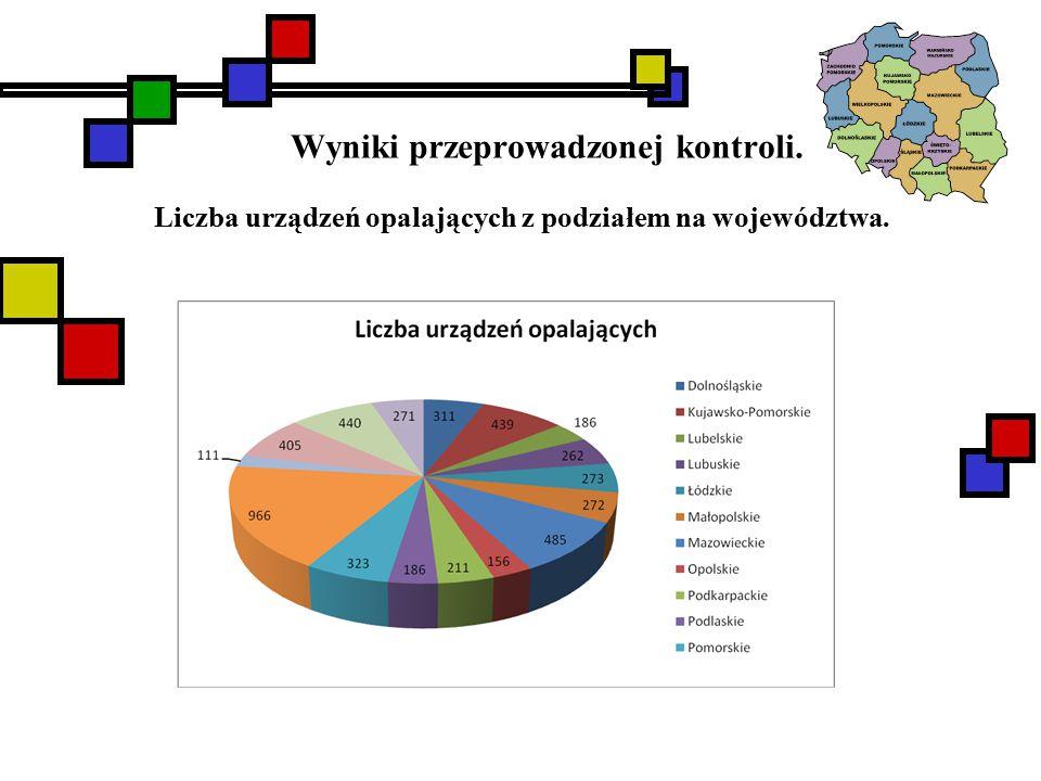 Wyniki przeprowadzonej kontroli. Liczba urządzeń opalających z podziałem na województwa.