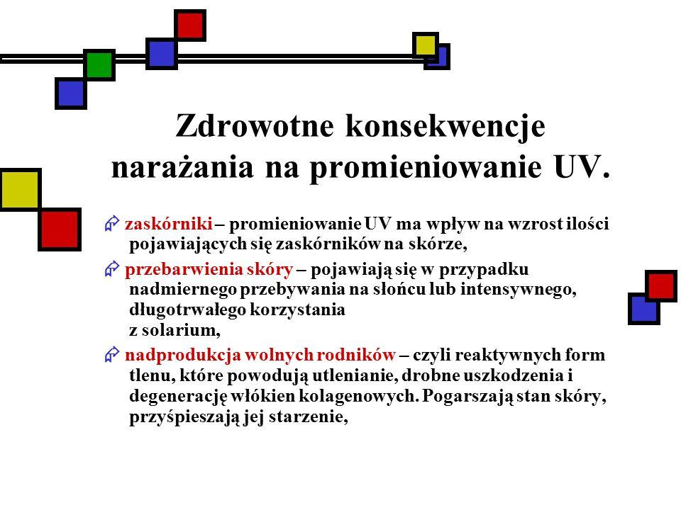 Zdrowotne konsekwencje narażania na promieniowanie UV.  zaskórniki – promieniowanie UV ma wpływ na wzrost ilości pojawiających się zaskórników na skó