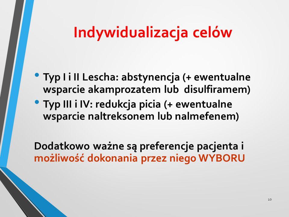 Indywidualizacja celów Typ I i II Lescha: abstynencja (+ ewentualne wsparcie akamprozatem lub disulfiramem) Typ III i IV: redukcja picia (+ ewentualne
