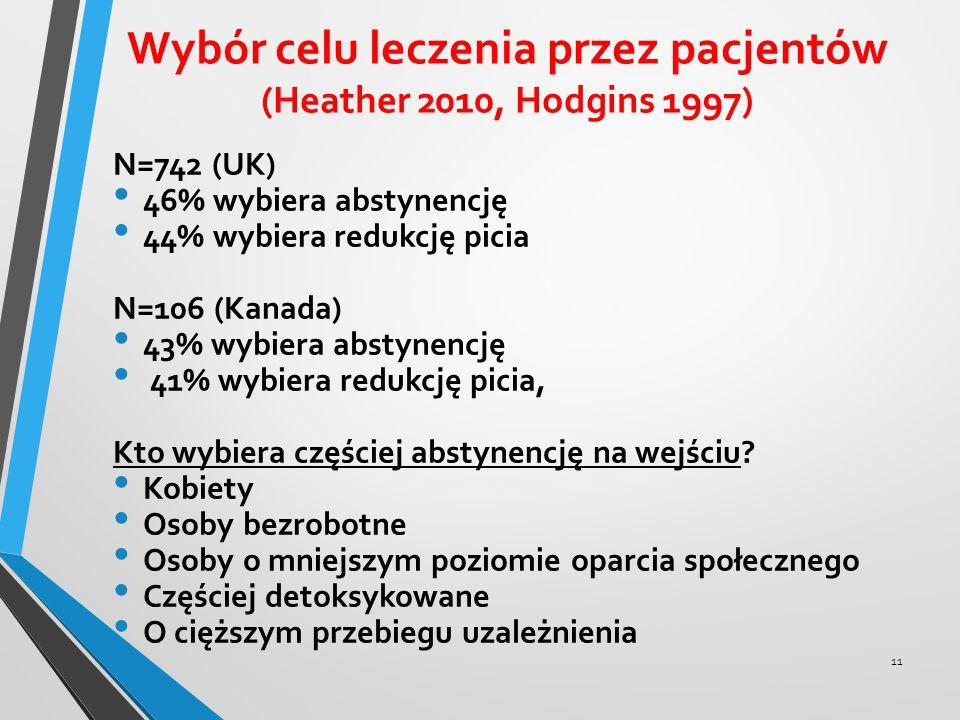Wybór celu leczenia przez pacjentów (Heather 2010, Hodgins 1997) N=742 (UK) 46% wybiera abstynencję 44% wybiera redukcję picia N=106 (Kanada) 43% wybi