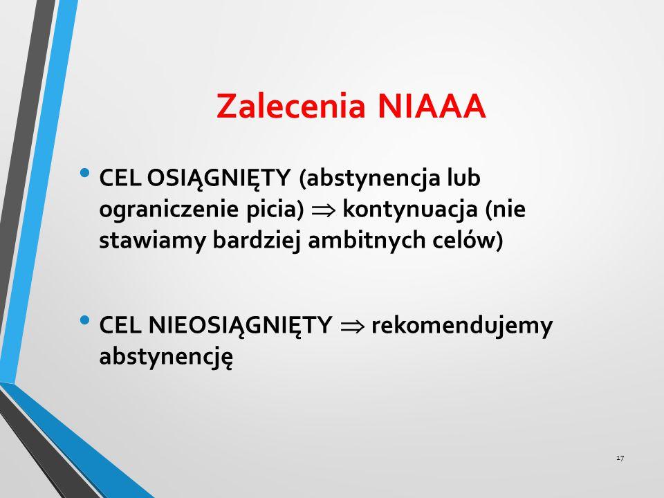 Zalecenia NIAAA CEL OSIĄGNIĘTY (abstynencja lub ograniczenie picia)  kontynuacja (nie stawiamy bardziej ambitnych celów) CEL NIEOSIĄGNIĘTY  rekomend