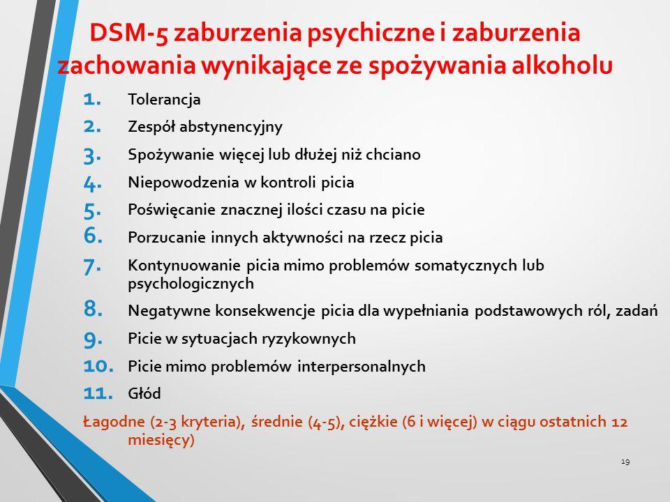 DSM-5 zaburzenia psychiczne i zaburzenia zachowania wynikające ze spożywania alkoholu 1. Tolerancja 2. Zespół abstynencyjny 3. Spożywanie więcej lub d