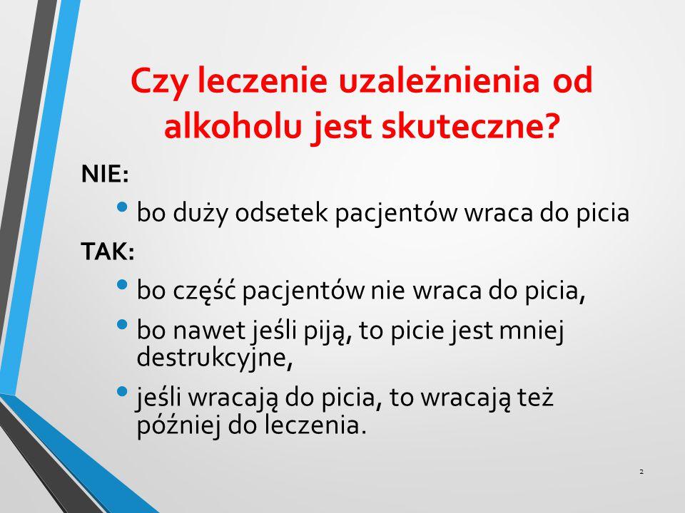 Czy leczenie uzależnienia od alkoholu jest skuteczne? NIE: bo duży odsetek pacjentów wraca do picia TAK: bo część pacjentów nie wraca do picia, bo naw