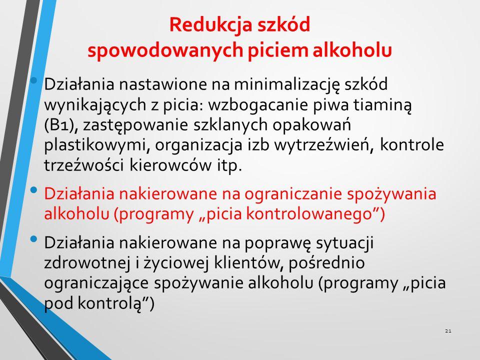 Redukcja szkód spowodowanych piciem alkoholu Działania nastawione na minimalizację szkód wynikających z picia: wzbogacanie piwa tiaminą (B1), zastępow
