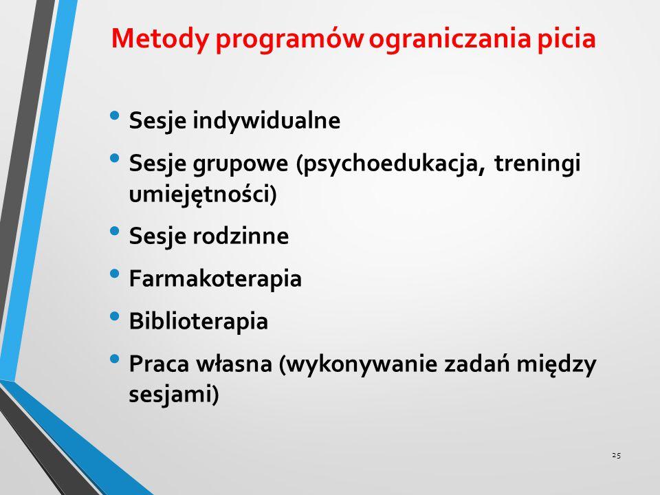 Metody programów ograniczania picia Sesje indywidualne Sesje grupowe (psychoedukacja, treningi umiejętności) Sesje rodzinne Farmakoterapia Biblioterap