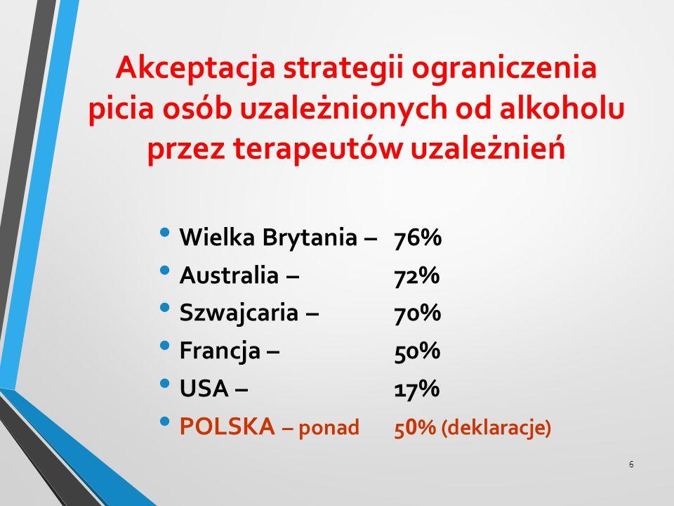 Akceptacja strategii ograniczenia picia osób uzależnionych od alkoholu przez terapeutów uzależnień Wielka Brytania – 76% Australia – 72% Szwajcaria –