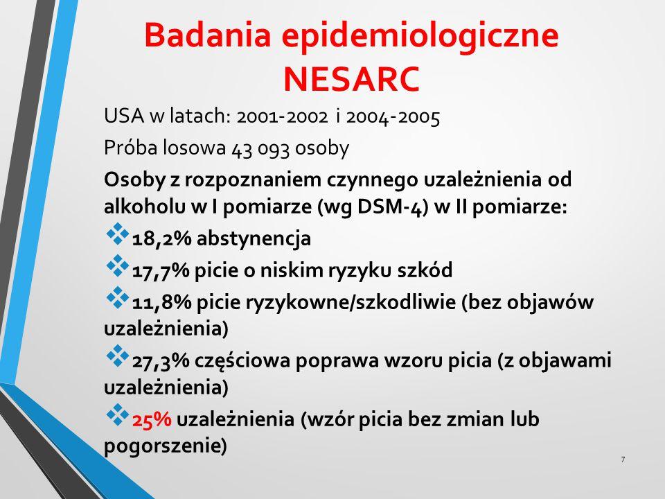 Badania epidemiologiczne NESARC USA w latach: 2001-2002 i 2004-2005 Próba losowa 43 093 osoby Osoby z rozpoznaniem czynnego uzależnienia od alkoholu w