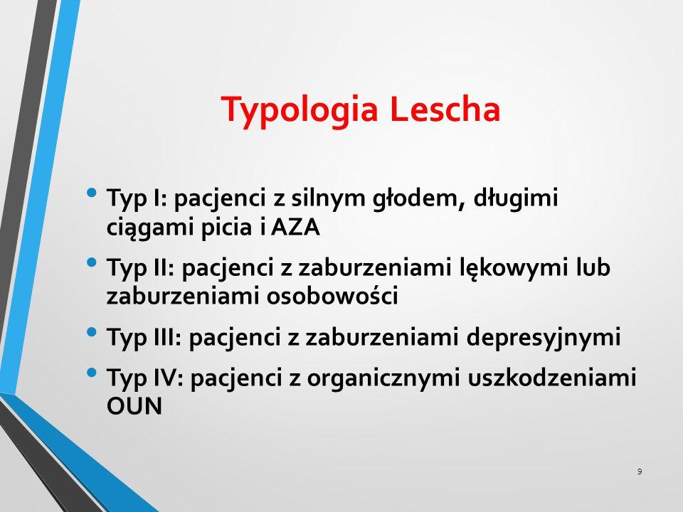 Typologia Lescha Typ I: pacjenci z silnym głodem, długimi ciągami picia i AZA Typ II: pacjenci z zaburzeniami lękowymi lub zaburzeniami osobowości Typ
