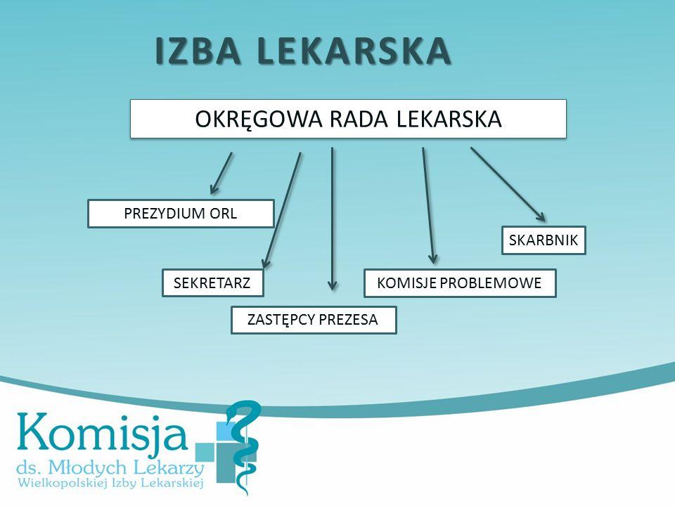 Kurs prawa medycznego oraz bioetyki odbywa się w siedzibie WIL, kurs z orzecznictwa medycznego odbywa się w ZUSie.