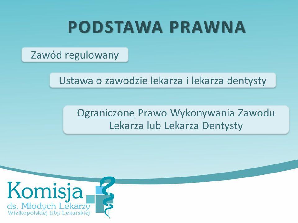 Zawód regulowany PODSTAWA PRAWNA Ustawa o zawodzie lekarza i lekarza dentysty Ograniczone Prawo Wykonywania Zawodu Lekarza lub Lekarza Dentysty