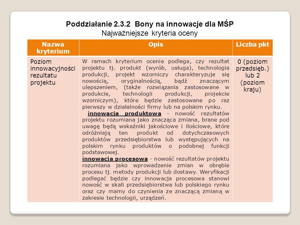 Poddziałanie 2.3.2 Bony na innowacje dla MŚP Najważniejsze kryteria oceny Nazwa kryterium OpisLiczba pkt Poziom innowacyjności rezultatu projektu W ramach kryterium ocenie podlega, czy rezultat projektu tj.