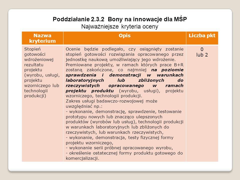 Poddziałanie 2.3.2 Bony na innowacje dla MŚP Najważniejsze kryteria oceny Nazwa kryterium OpisLiczba pkt Stopień gotowości wdrożeniowej rezultatu projektu (wyrobu, usługi, projektu wzorniczego lub technologii produkcji) Ocenie będzie podlegało, czy osiągnięty zostanie stopień gotowości rozwiązania opracowanego przez jednostkę naukową umożliwiający jego wdrożenie.