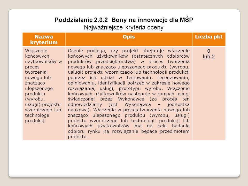 Poddziałanie 2.3.2 Bony na innowacje dla MŚP Najważniejsze kryteria oceny Nazwa kryterium OpisLiczba pkt Włączenie końcowych użytkowników w proces two