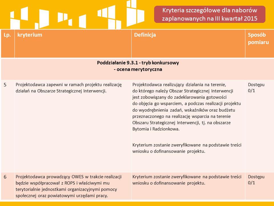 Lp.kryteriumDefinicjaSposób pomiaru Poddziałanie 9.3.1 - tryb konkursowy - ocena merytoryczna 5 Projektodawca zapewni w ramach projektu realizację działań na Obszarze Strategicznej Interwencji.