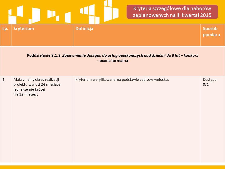 Lp.kryteriumDefinicjaSposób pomiaru Poddziałanie 9.3.1 - tryb konkursowy -Ocena strategiczna -kryteria dodatkowe oceniane podczas panelu ekspertów 4 Projektodawca adresuje wsparcie i dostępność oferty dla osób z niepełnosprawnościami, w tym dostosowanej infrastruktury do ich potrzeb.