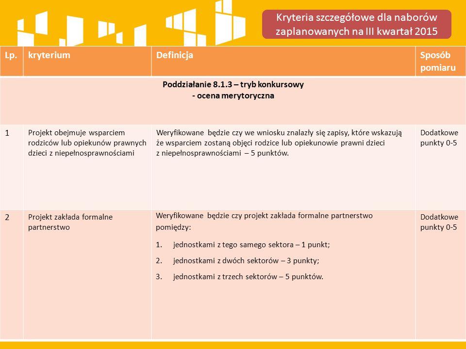 Lp.kryteriumDefinicjaSposób pomiaru Poddziałanie 9.3.1 Wsparcie sektora ekonomii społecznej – projekty konkursowe - ocena formalna 1 Okres realizacji projektu wynosi 36 miesięcy.