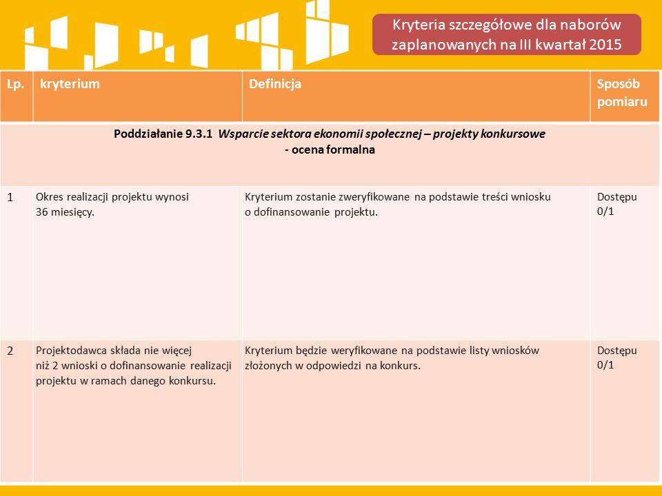 Lp.kryteriumDefinicjaSposób pomiaru Poddziałanie 9.3.1 - tryb konkursowy - ocena merytoryczna 1 Projektodawca świadczy usługi na rzecz ekonomii społecznej po zakończeniu realizacji projektu przez okres co najmniej równy połowie okresu realizacji projektu.