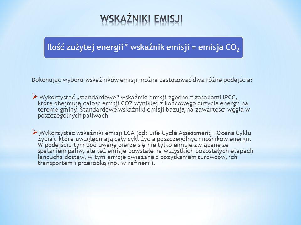 """Dokonując wyboru wskaźników emisji można zastosować dwa różne podejścia:  Wykorzystać """"standardowe"""" wskaźniki emisji zgodne z zasadami IPCC, które ob"""