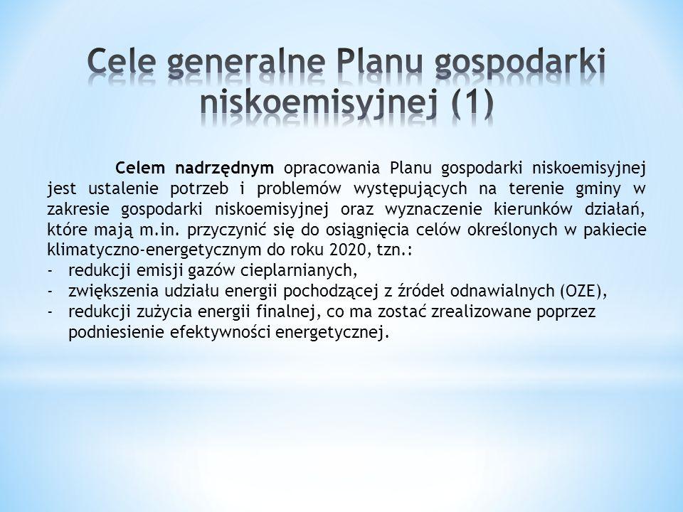 Celem nadrzędnym opracowania Planu gospodarki niskoemisyjnej jest ustalenie potrzeb i problemów występujących na terenie gminy w zakresie gospodarki n
