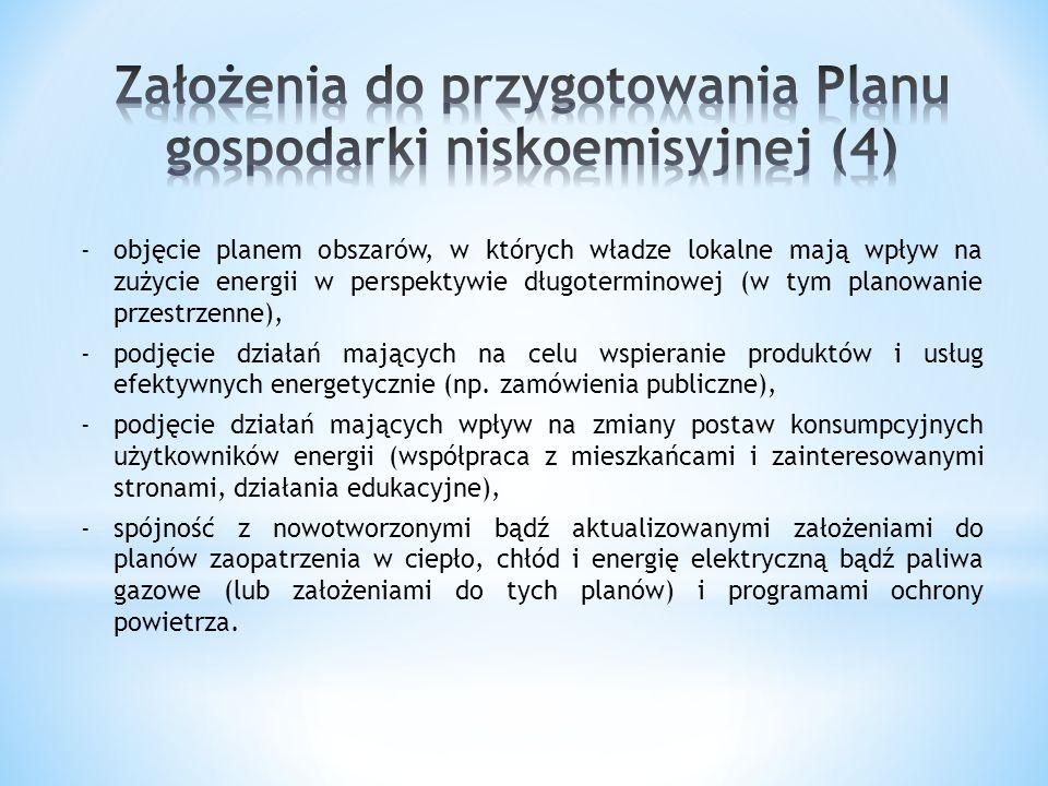 -objęcie planem obszarów, w których władze lokalne mają wpływ na zużycie energii w perspektywie długoterminowej (w tym planowanie przestrzenne), -podj