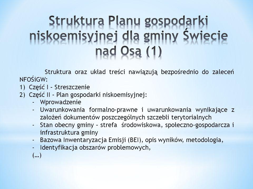 Struktura oraz układ treści nawiązują bezpośrednio do zaleceń NFOŚiGW: 1)Część I – Streszczenie 2)Część II – Plan gospodarki niskoemisyjnej: -Wprowadz