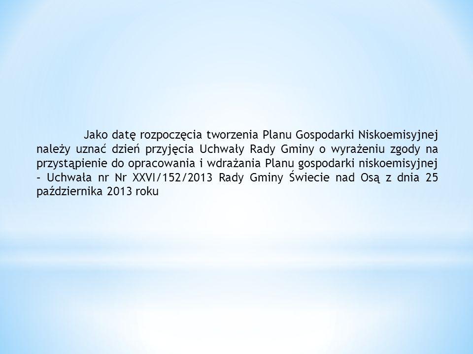 Jako datę rozpoczęcia tworzenia Planu Gospodarki Niskoemisyjnej należy uznać dzień przyjęcia Uchwały Rady Gminy o wyrażeniu zgody na przystąpienie do