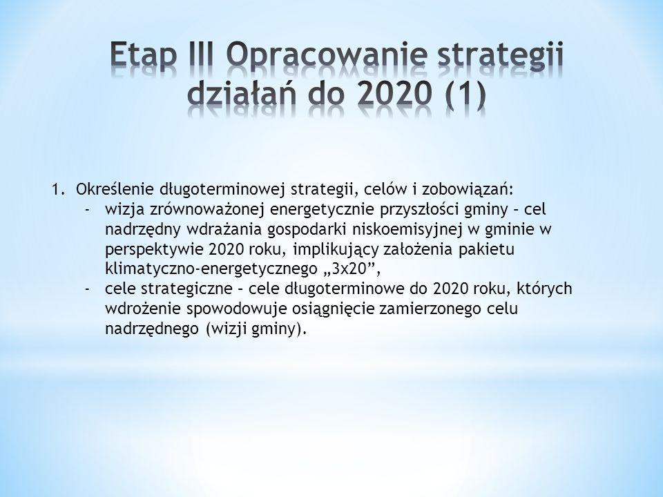 1.Określenie długoterminowej strategii, celów i zobowiązań: -wizja zrównoważonej energetycznie przyszłości gminy – cel nadrzędny wdrażania gospodarki