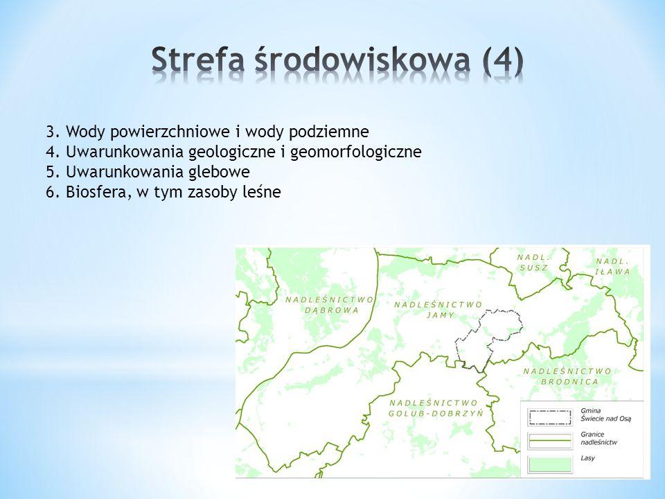 3. Wody powierzchniowe i wody podziemne 4. Uwarunkowania geologiczne i geomorfologiczne 5. Uwarunkowania glebowe 6. Biosfera, w tym zasoby leśne