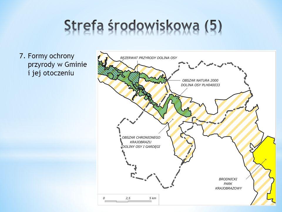 7. Formy ochrony przyrody w Gminie i jej otoczeniu