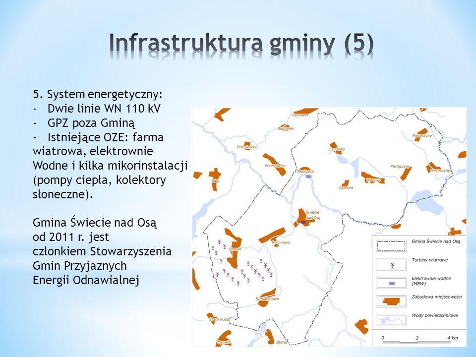 5. System energetyczny: -Dwie linie WN 110 kV -GPZ poza Gminą -Istniejące OZE: farma wiatrowa, elektrownie Wodne i kilka mikorinstalacji (pompy ciepła