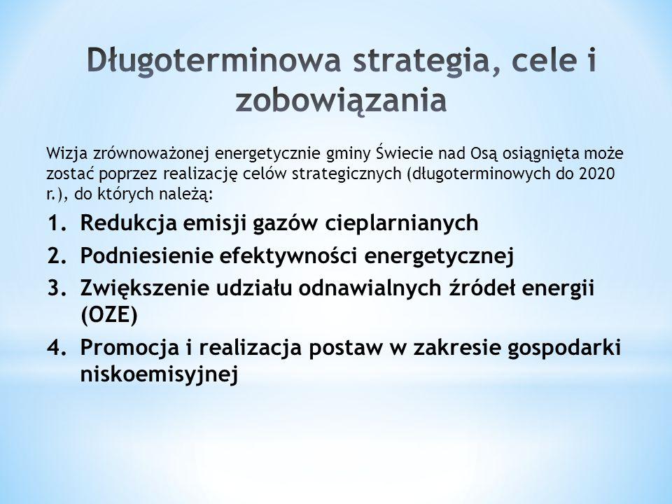 Wizja zrównoważonej energetycznie gminy Świecie nad Osą osiągnięta może zostać poprzez realizację celów strategicznych (długoterminowych do 2020 r.),