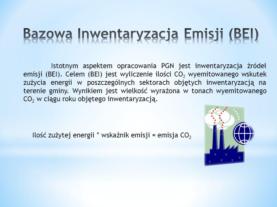 Istotnym aspektem opracowania PGN jest inwentaryzacja źródeł emisji (BEI). Celem (BEI) jest wyliczenie ilości CO 2 wyemitowanego wskutek zużycia energ