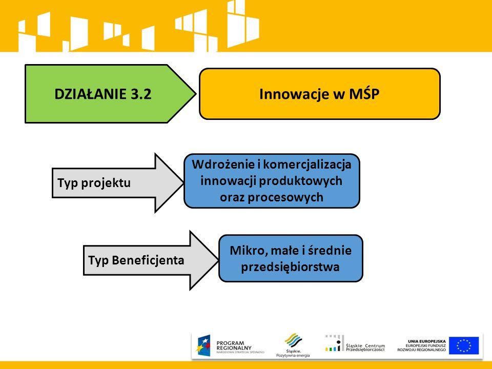 DZIAŁANIE 3.2 Innowacje w MŚP Typ Beneficjenta Typ projektu Wdrożenie i komercjalizacja innowacji produktowych oraz procesowych Mikro, małe i średnie przedsiębiorstwa