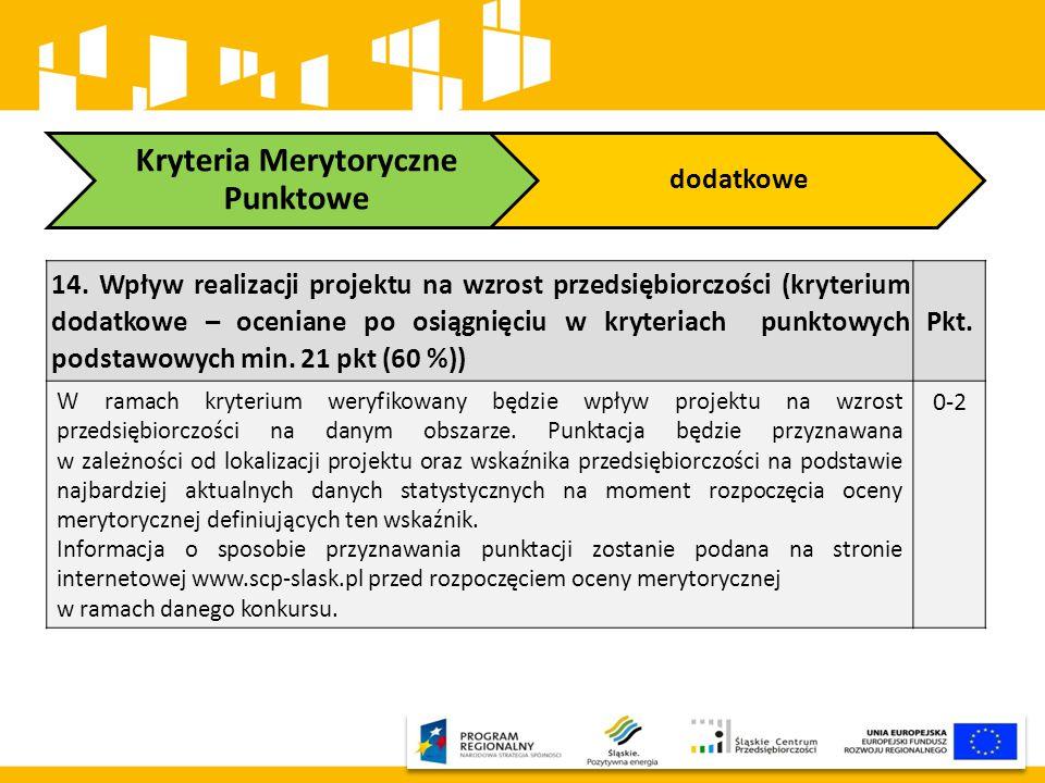 Kryteria Merytoryczne Punktowe dodatkowe 14. Wpływ realizacji projektu na wzrost przedsiębiorczości (kryterium dodatkowe – oceniane po osiągnięciu w k