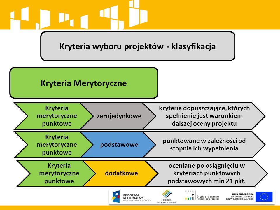 Kryteria wyboru projektów - klasyfikacja Kryteria Merytoryczne Kryteria merytoryczne punktowe zerojedynkowe kryteria dopuszczające, których spełnienie