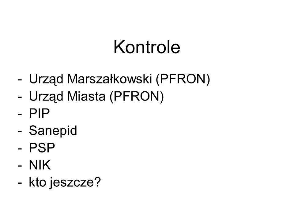 Kontrole -Urząd Marszałkowski (PFRON) -Urząd Miasta (PFRON) -PIP -Sanepid -PSP -NIK -kto jeszcze