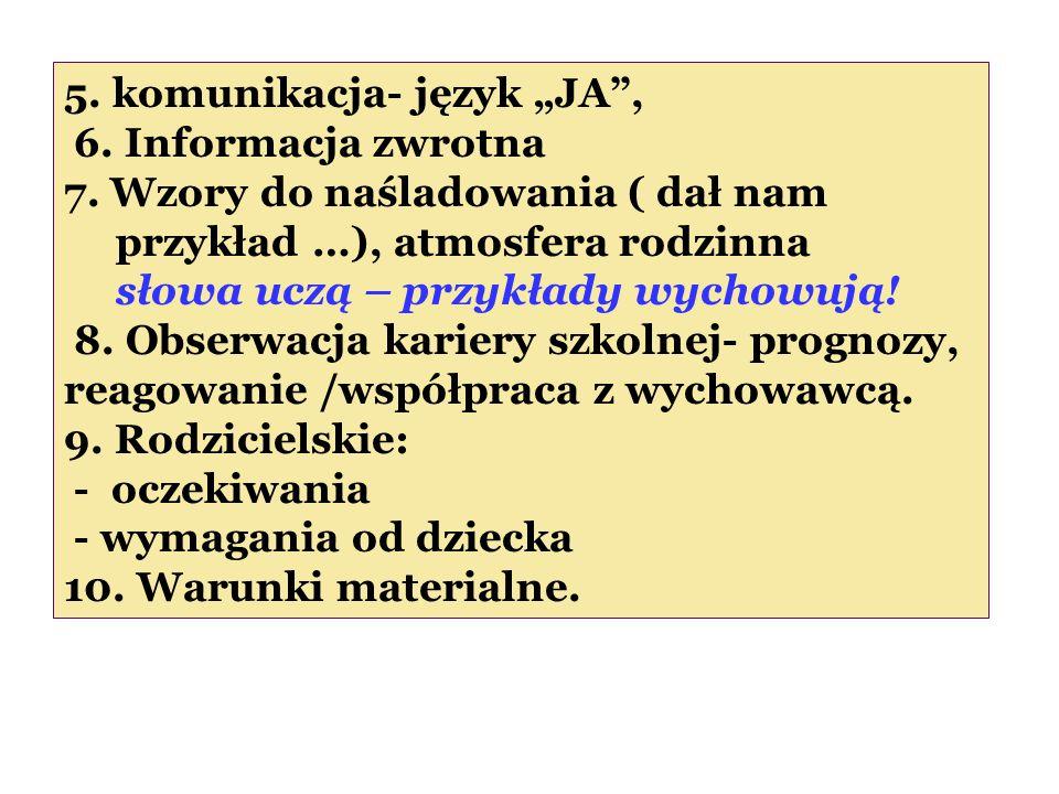 """5. komunikacja- język """"JA"""", 6. Informacja zwrotna 7. Wzory do naśladowania ( dał nam przykład …), atmosfera rodzinna słowa uczą – przykłady wychowują!"""
