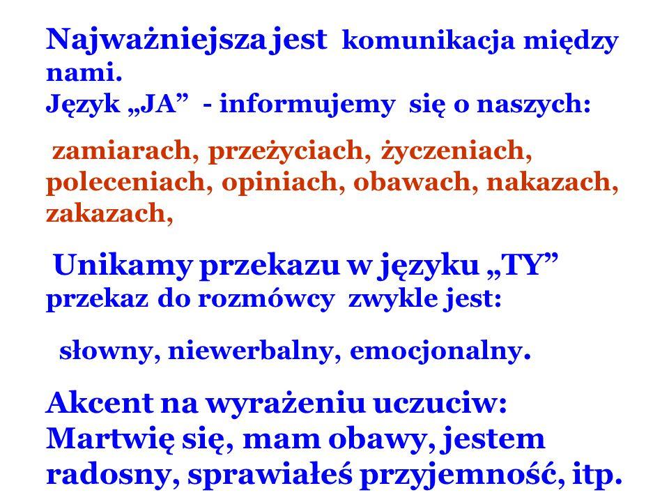 """Najważniejsza jest komunikacja między nami. Język """"JA"""" - informujemy się o naszych: zamiarach, przeżyciach, życzeniach, poleceniach, opiniach, obawach"""