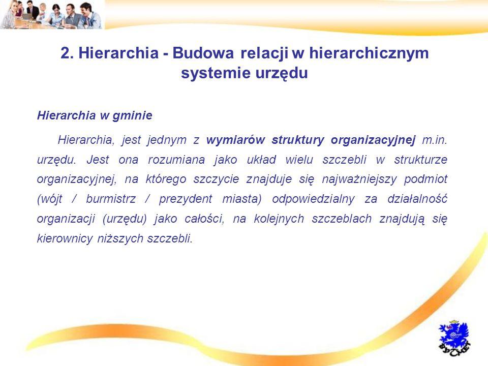 Hierarchia w gminie Hierarchia, jest jednym z wymiarów struktury organizacyjnej m.in.