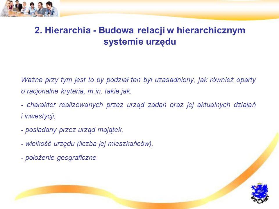 2. Hierarchia - Budowa relacji w hierarchicznym systemie urzędu Ważne przy tym jest to by podział ten był uzasadniony, jak również oparty o racjonalne