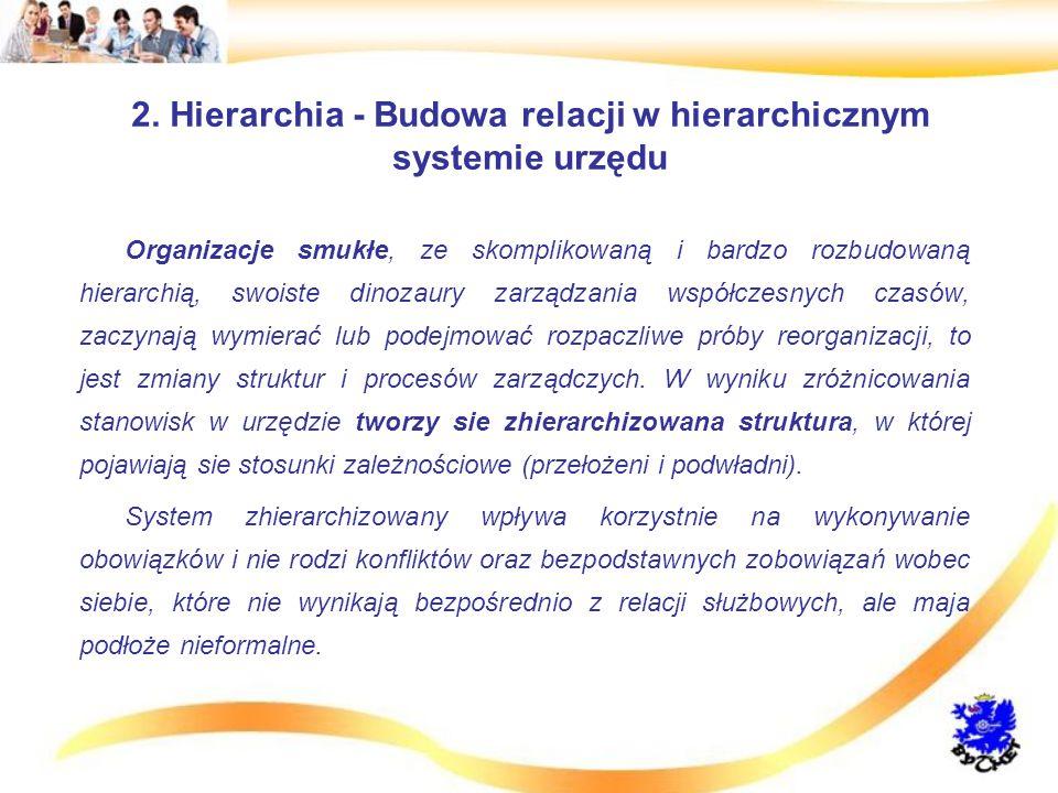 2. Hierarchia - Budowa relacji w hierarchicznym systemie urzędu Organizacje smukłe, ze skomplikowaną i bardzo rozbudowaną hierarchią, swoiste dinozaur