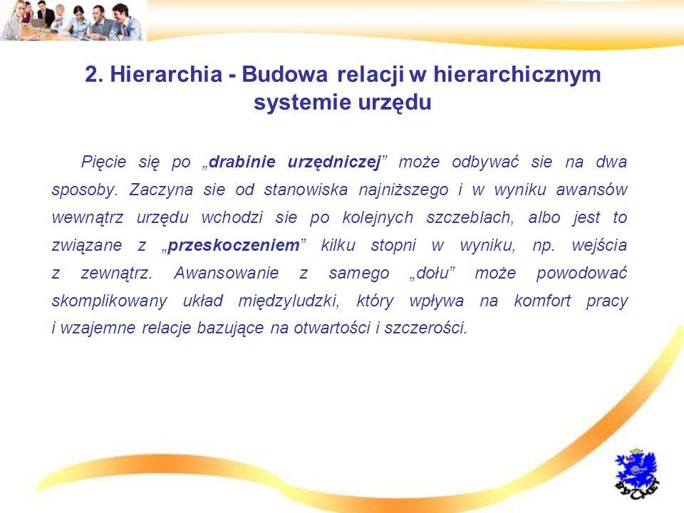 """2. Hierarchia - Budowa relacji w hierarchicznym systemie urzędu Pięcie się po """"drabinie urzędniczej"""" może odbywać sie na dwa sposoby. Zaczyna sie od s"""