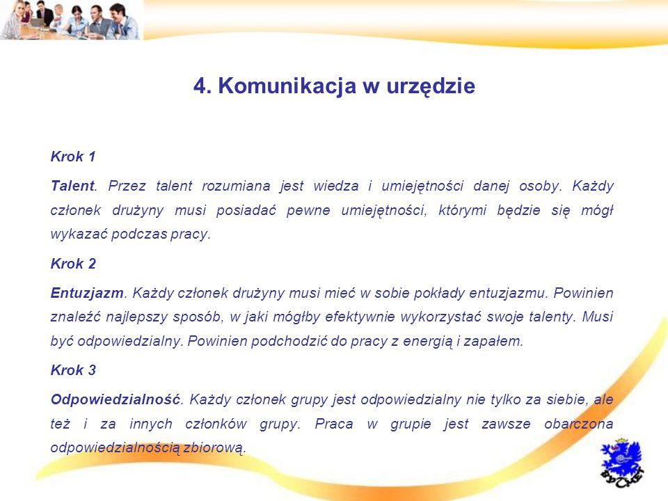 4.Komunikacja w urzędzie Krok 1 Talent.