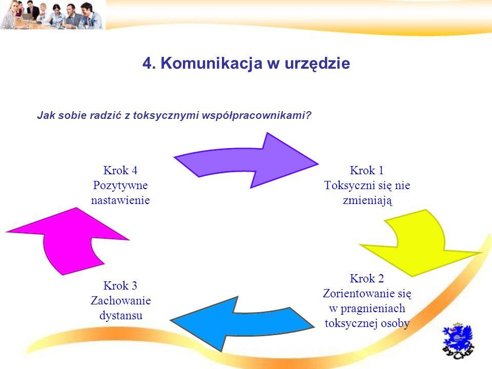 4.Komunikacja w urzędzie Jak sobie radzić z toksycznymi współpracownikami.