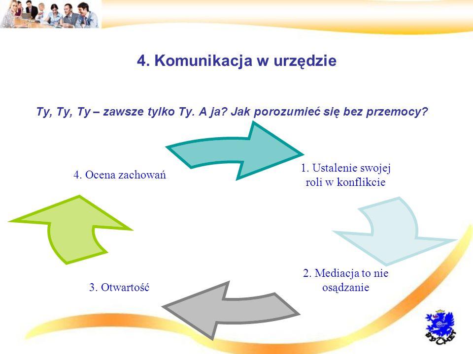 4.Komunikacja w urzędzie Ty, Ty, Ty – zawsze tylko Ty.