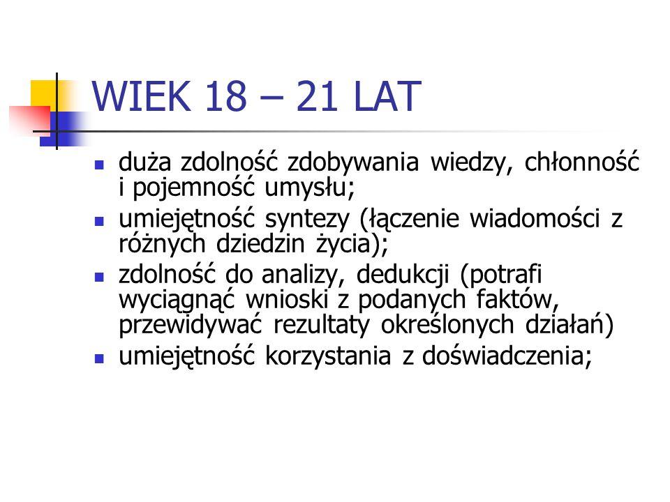 WIEK 18 – 21 LAT duża zdolność zdobywania wiedzy, chłonność i pojemność umysłu; umiejętność syntezy (łączenie wiadomości z różnych dziedzin życia); zd