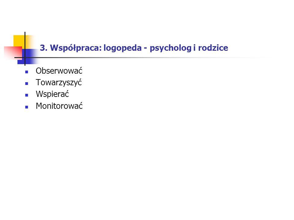 3. Współpraca: logopeda - psycholog i rodzice Obserwować Towarzyszyć Wspierać Monitorować