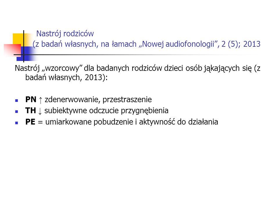 """Nastrój rodziców (z badań własnych, na łamach """"Nowej audiofonologii"""", 2 (5); 2013 Nastrój """"wzorcowy"""" dla badanych rodziców dzieci osób jąkających się"""