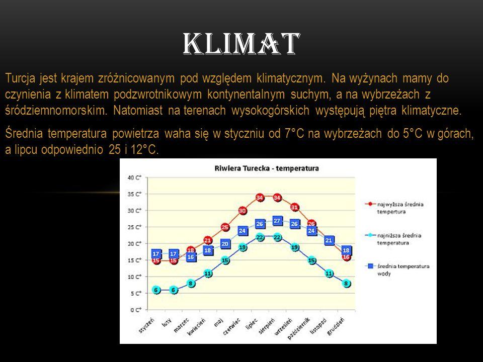 Turcja jest krajem zróżnicowanym pod względem klimatycznym. Na wyżynach mamy do czynienia z klimatem podzwrotnikowym kontynentalnym suchym, a na wybrz
