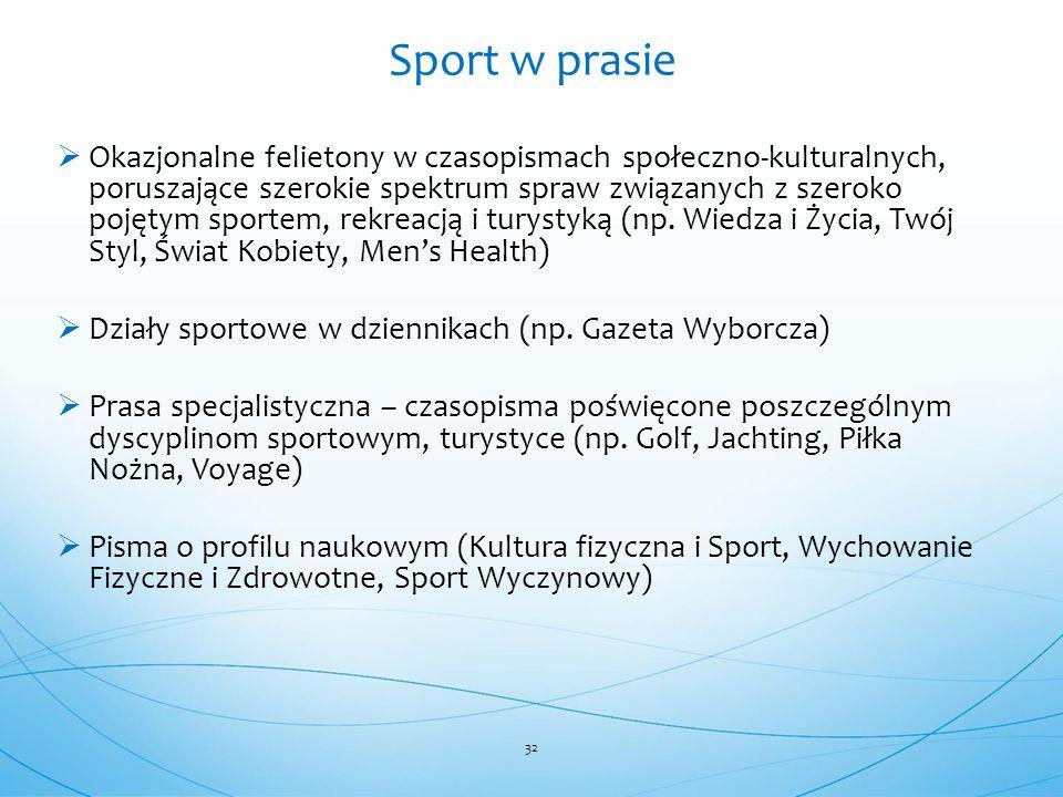  Okazjonalne felietony w czasopismach społeczno-kulturalnych, poruszające szerokie spektrum spraw związanych z szeroko pojętym sportem, rekreacją i t